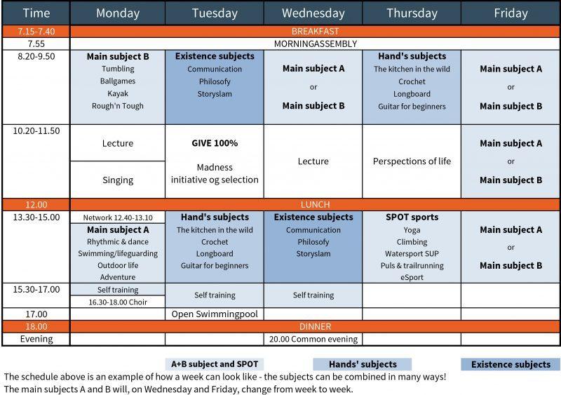Example of Schedule